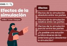 Efectos de la simulación