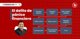 El delito de pánico financiero con logo de LPDerecho