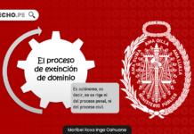 ¿Afecta al rol del Ministerio Público la carga dinámica de la prueba en los procesos de extinción de dominio? con logo de LP