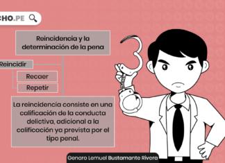 La reincidencia y la determinacion de la pena en la legislacion peruana con logo de LP