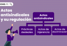 Actos antisindicales y su regulación