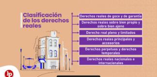 Clasificacion de los derechos reales - LPDerecho