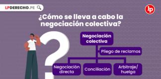 ¿Cómo se lleva a cabo la negociación colectiva?