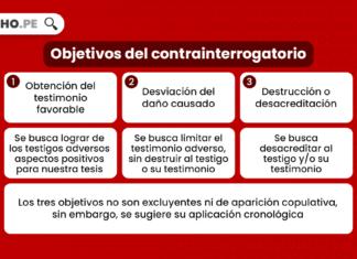 Objetivos del contrainterrogatorio