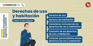 Derecho de uso y habitacion Anibal Torres - LPDerecho