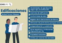 Edificaciones, explicado por Aníbal Torres Vásquez