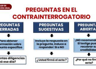 el-contrainterrogatorio-litigación-oral