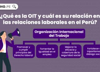 ¿Qué es la OIT y cuál es su relación en las relaciones laborales en el Perú?