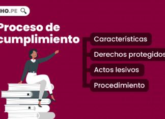 Proceso de cumplimiento: características, derechos protegidos, actos lesivos y procedimiento
