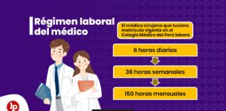 Régimen laboral del médico - LPDerecho